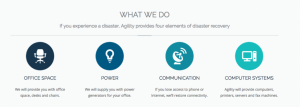 Agility covers office space power computer systems